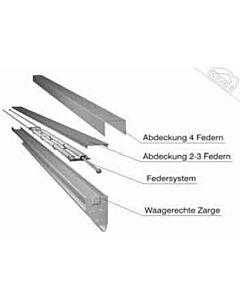 Teckentrup Zargenpakete Abdeckung 2-3 Federn für GSW 20 und GSW 40