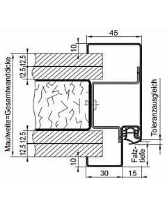 Teckentrup Edelstahl Umfassungszarge für Ständerwerkswände