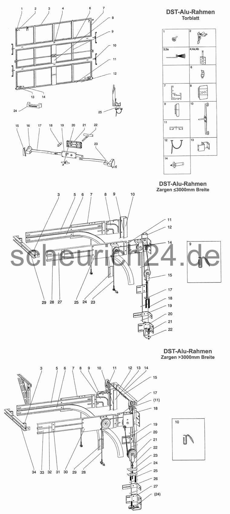 Niedlich Mehrfach Lichtschaltplan Galerie - Der Schaltplan ...