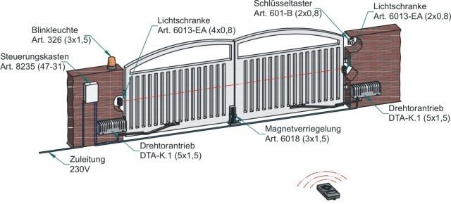 BelFox Drehtorantrieb DTA-K.1 Kabelplan