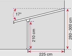 scheurich terrassenvordach bausatz. Black Bedroom Furniture Sets. Home Design Ideas