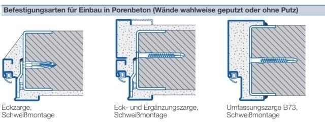 Unterschied eckzarge umfassungszarge  Hörmann D65-1 OD Stahltür einflügelig » Scheurich24.de