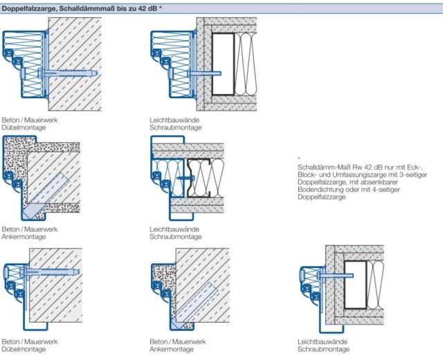 h rmann edelstahl mehrzweckt r sts 1. Black Bedroom Furniture Sets. Home Design Ideas