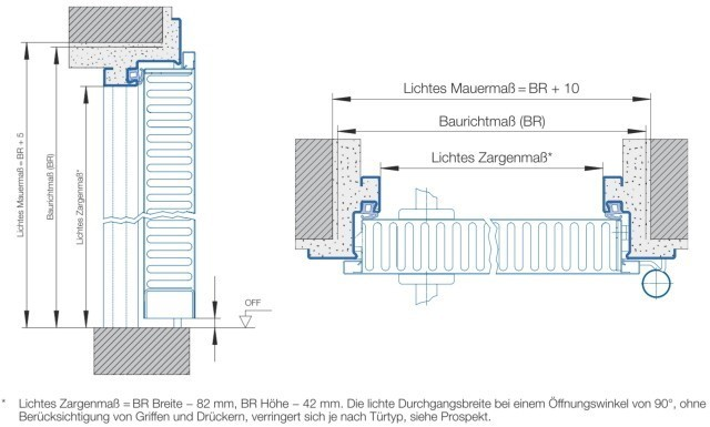 Schallschutztür  Hörmann Schallschutztür HS 75, » Scheurich24.de