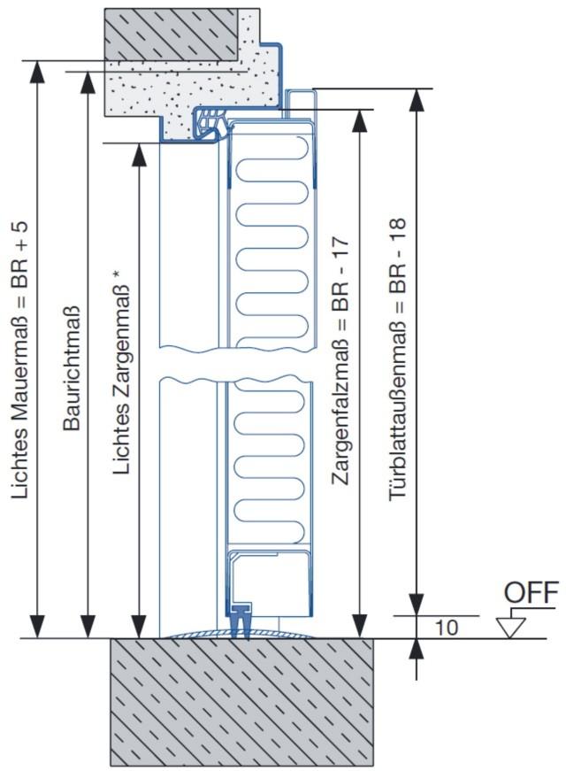KSi 40-1 Einbaumaß Höhe