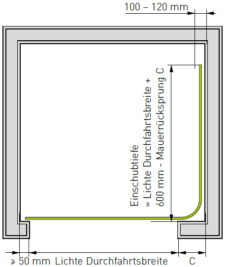 Favorit Normstahl / Entrematic » Scheurich24.de IX09