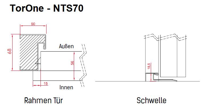 nts70