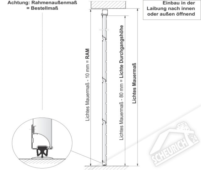 teckentrup garagen nebent re gsw 40 blockzarge. Black Bedroom Furniture Sets. Home Design Ideas